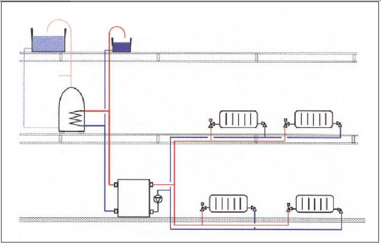 Pipework layouts